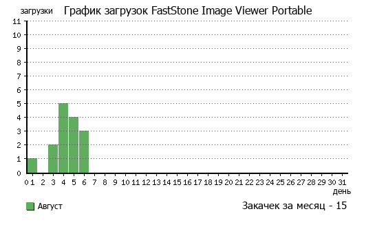 faststone image viewer 6.8 portable