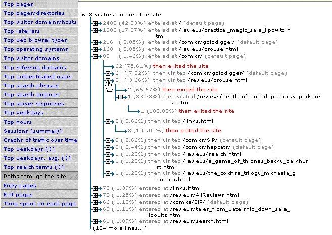 Сеть, которая содержит в специальные командные Cbuyfkbpfwbz при вз…
