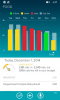 Fitbit (Windows Phone/10)