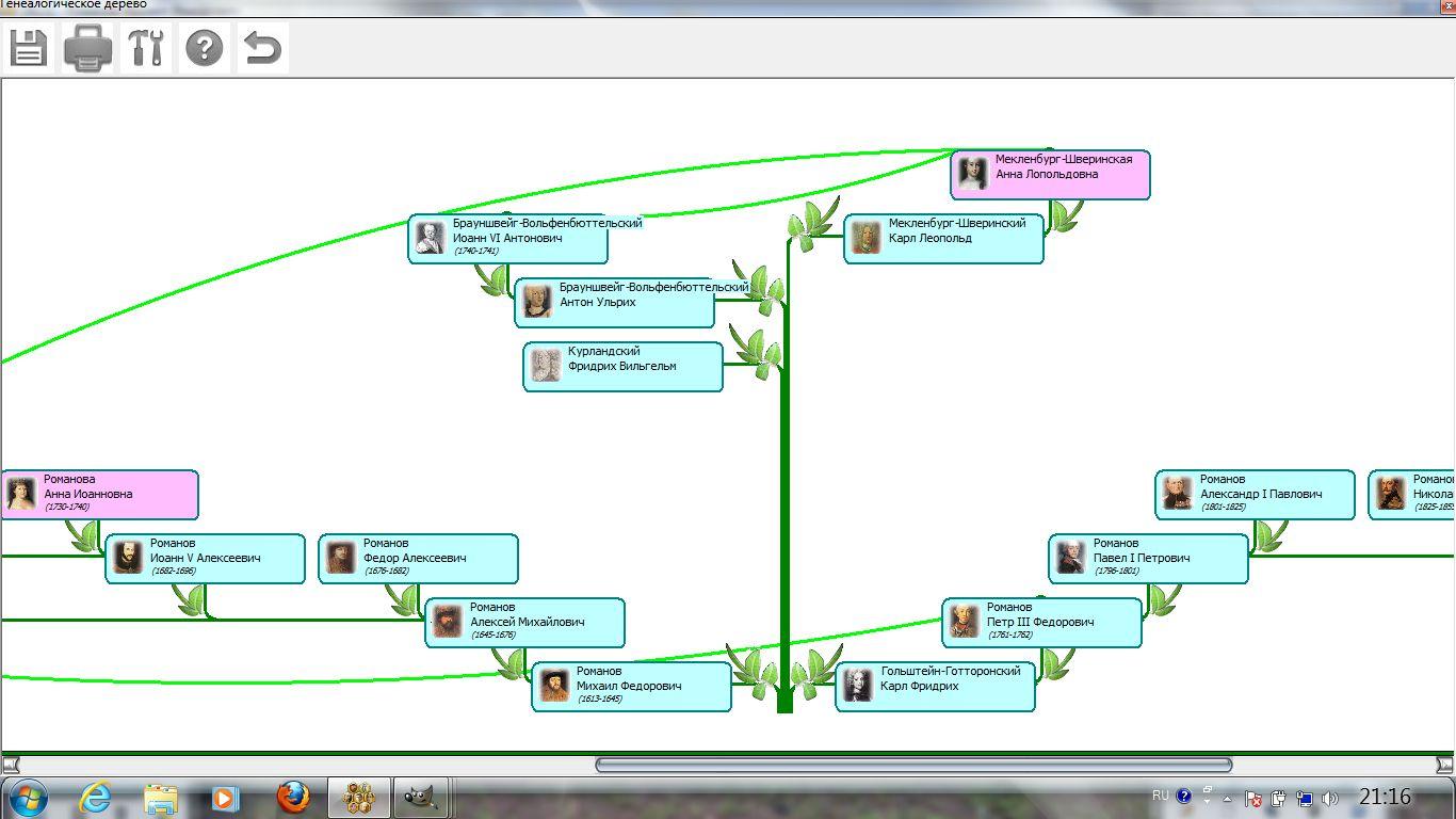 Скриншоты Генеалогическое древо семьи.